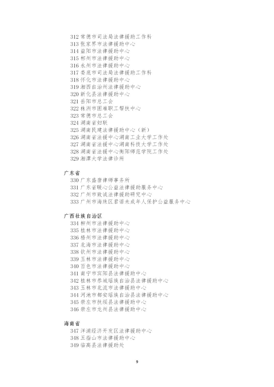 2019年度項目實施單位名單(公布)_09.png