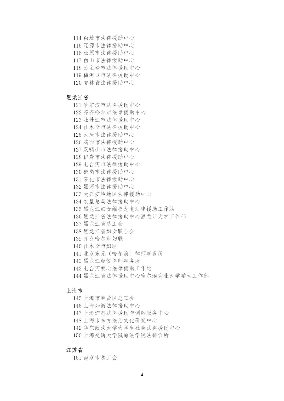 2019年度項目實施單位名單(公布)_04.png