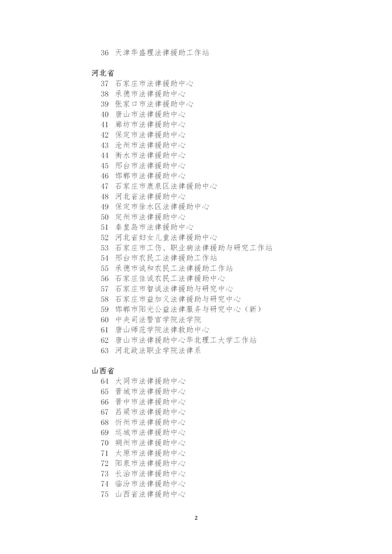 2019年度項目實施單位名單(公布)_02.png